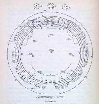Settlement outline of uMgungundlovu, from James Stuart, uKulumetule, London, Longmans, Green & Co., 1925, 16.